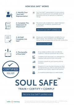 Soul Safe™ infection prevention and control online training