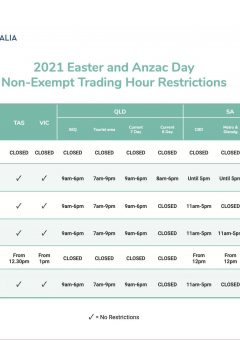 2021 Easter and Anzac Day Non-Exempt Trading Hour Restrictions Factsheet